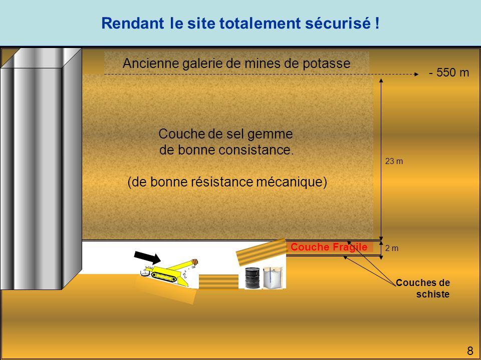 Les mineurs indiquent qu'il est possible, techniquement, de ressortir les déchets sous les blocs 8 Couche de sel gemme de bonne consistance.