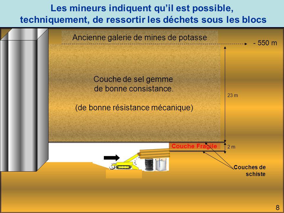 Les mineurs indiquent qu'il est possible, techniquement, de ressortir les déchets sous les blocs 8 Couche de sel gemme de bonne consistance. (de bonne