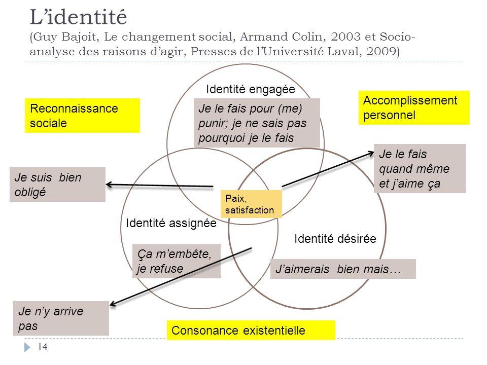 L'identité (Guy Bajoit, Le changement social, Armand Colin, 2003 et Socio- analyse des raisons d'agir, Presses de l'Université Laval, 2009) 14 Identit