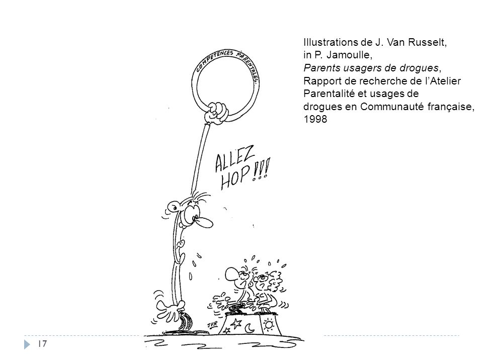 17 Illustrations de J. Van Russelt, in P. Jamoulle, Parents usagers de drogues, Rapport de recherche de l'Atelier Parentalité et usages de drogues en