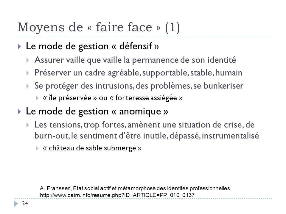 Moyens de « faire face » (1)  Le mode de gestion « défensif »  Assurer vaille que vaille la permanence de son identité  Préserver un cadre agréable