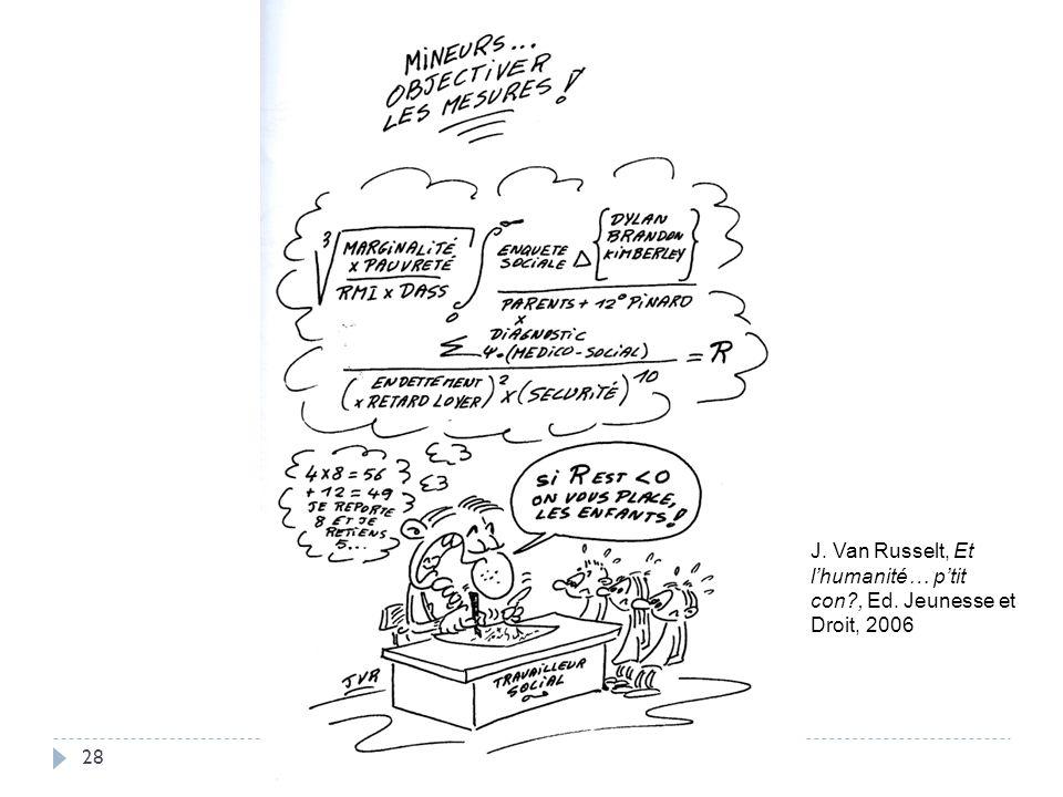 28 J. Van Russelt, Et l'humanité… p'tit con?, Ed. Jeunesse et Droit, 2006