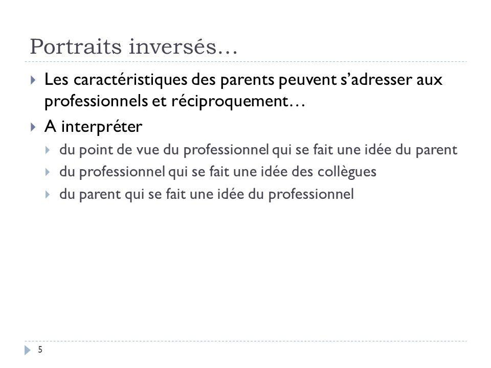 Portraits inversés…  Les caractéristiques des parents peuvent s'adresser aux professionnels et réciproquement…  A interpréter  du point de vue du p