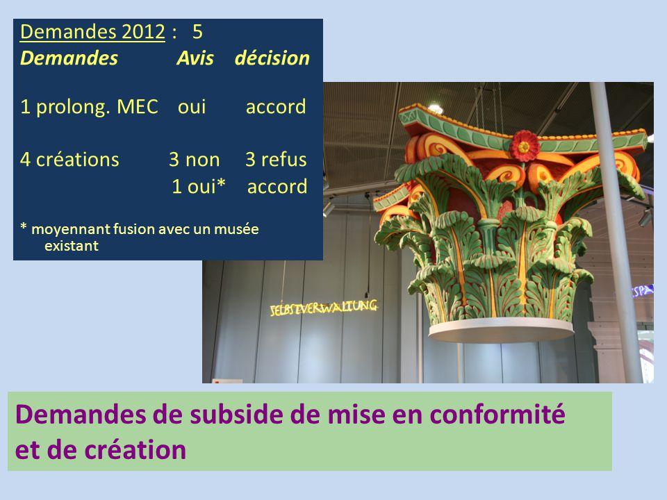 Demandes 2012 : 5 Demandes Avis décision 1 prolong. MEC oui accord 4 créations 3 non 3 refus 1 oui* accord * moyennant fusion avec un musée existant D