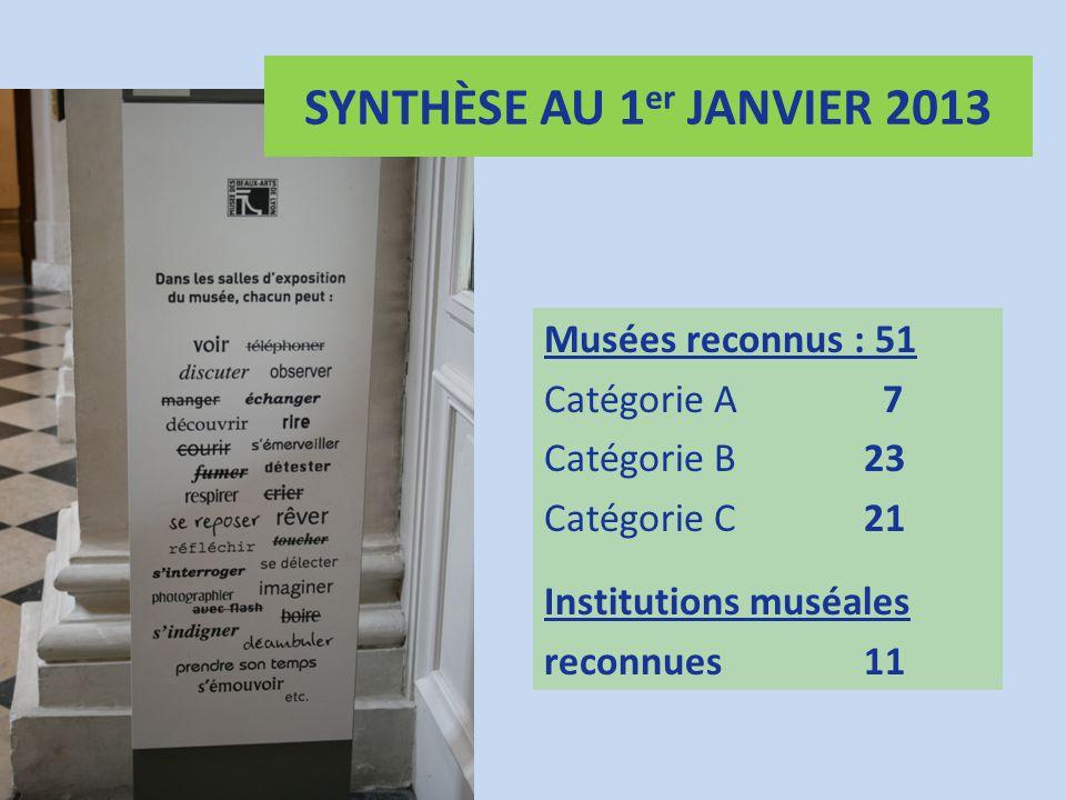 SYNTHÈSE AU 1 er JANVIER 2013 Musées reconnus : 51 Catégorie A 7 Catégorie B23 Catégorie C21 Institutions muséales reconnues11