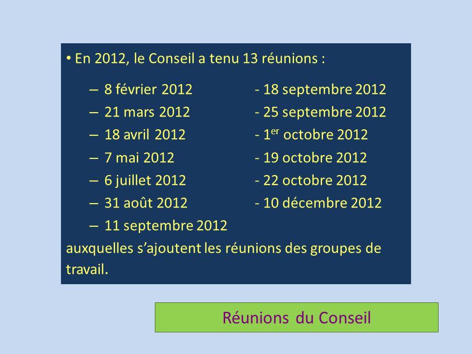 En 2012, le Conseil a tenu 13 réunions : – 8 février 2012- 18 septembre 2012 – 21 mars 2012- 25 septembre 2012 – 18 avril 2012 - 1 er octobre 2012 – 7