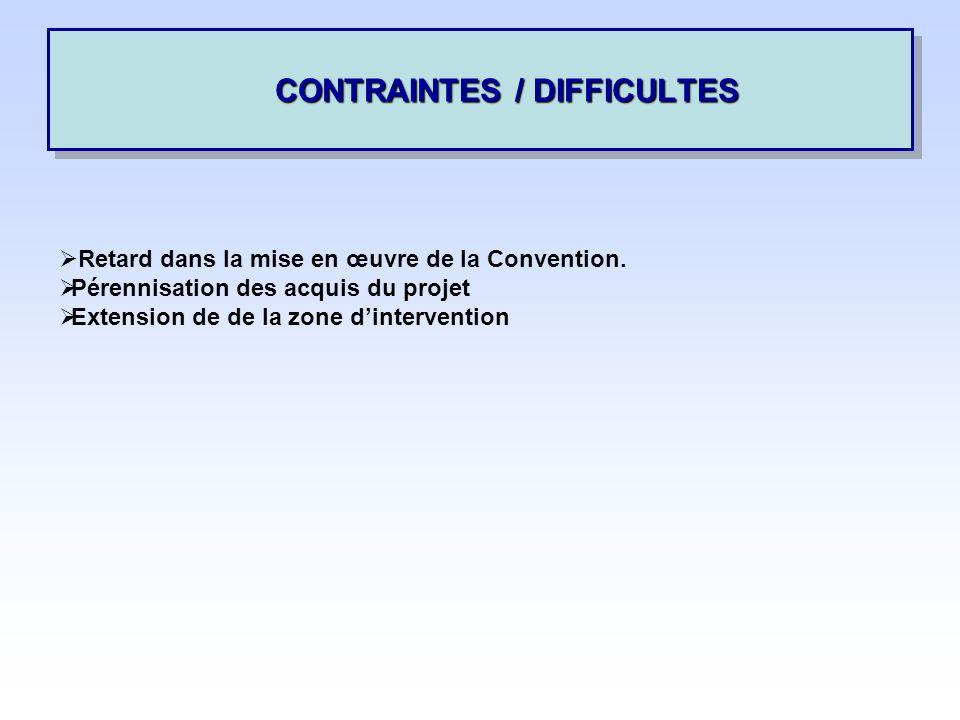 CONTRAINTES / DIFFICULTES CONTRAINTES / DIFFICULTES  Retard dans la mise en œuvre de la Convention.  Pérennisation des acquis du projet  Extension