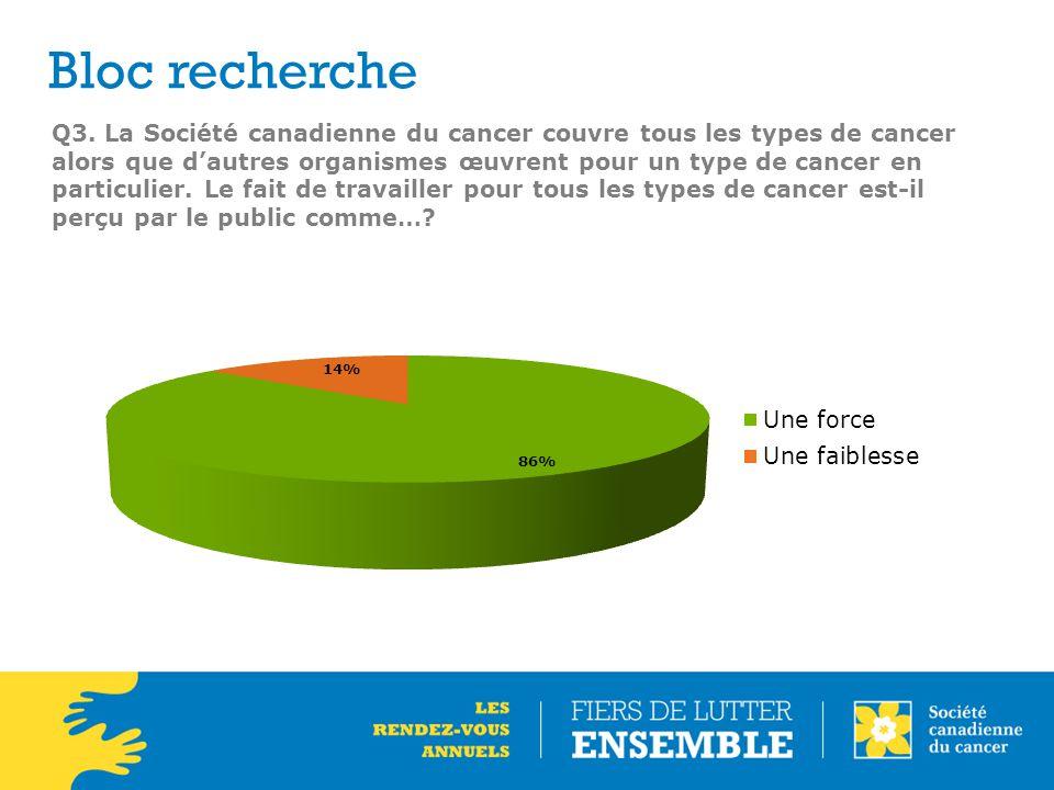 Q3. La Société canadienne du cancer couvre tous les types de cancer alors que d'autres organismes œuvrent pour un type de cancer en particulier. Le fa