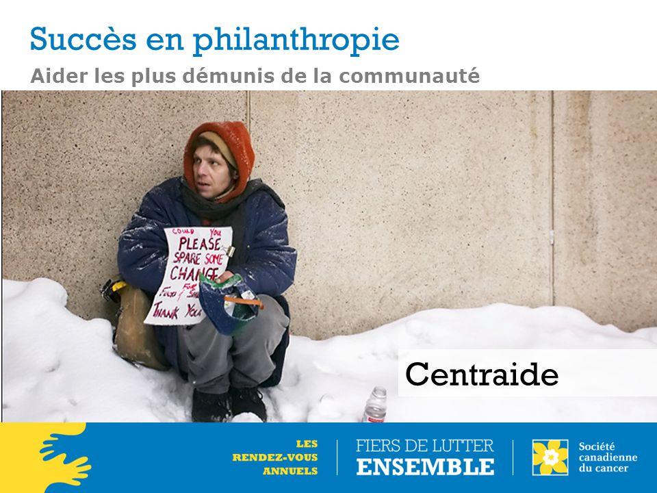 Aider les plus démunis de la communauté Centraide Succès en philanthropie