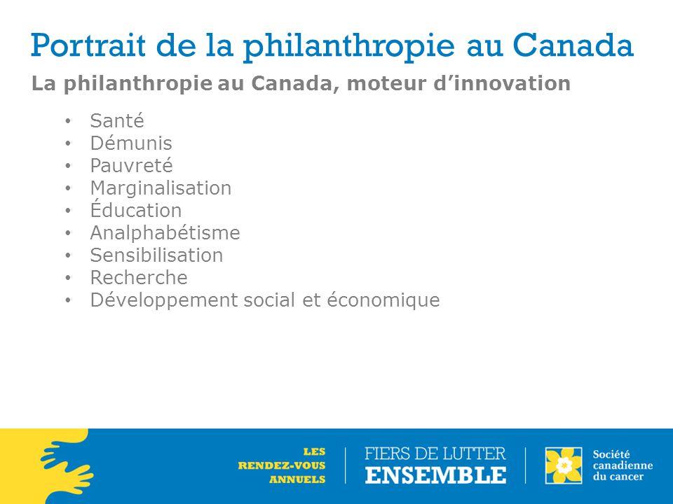 La philanthropie au Canada, moteur d'innovation Santé Démunis Pauvreté Marginalisation Éducation Analphabétisme Sensibilisation Recherche Développement social et économique