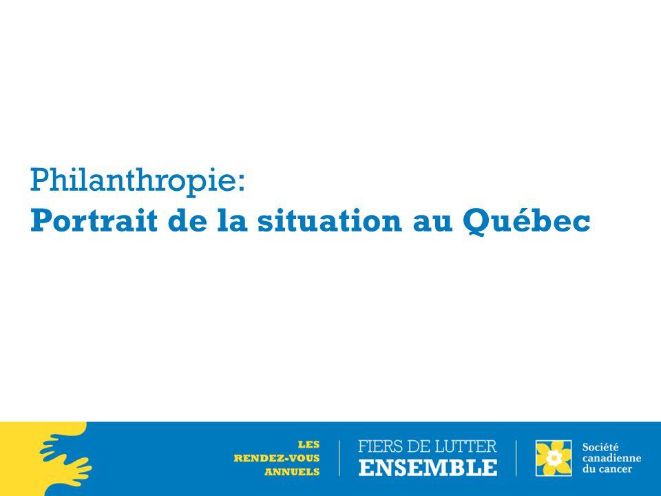 Philanthropie: Portrait de la situation au Québec