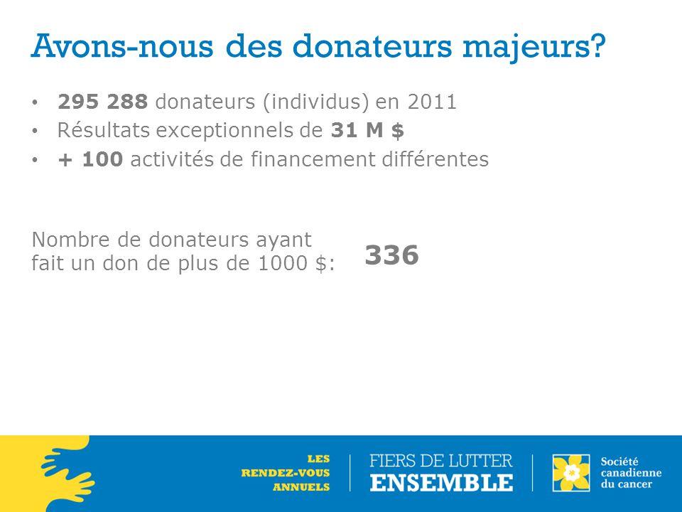 Avons-nous des donateurs majeurs.