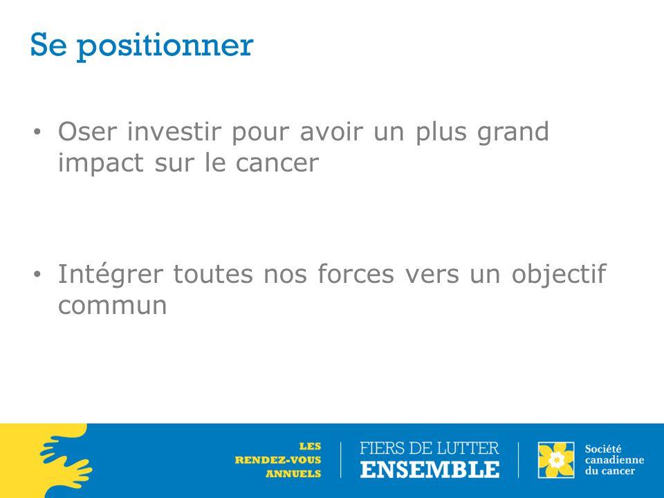 Se positionner Oser investir pour avoir un plus grand impact sur le cancer Intégrer toutes nos forces vers un objectif commun