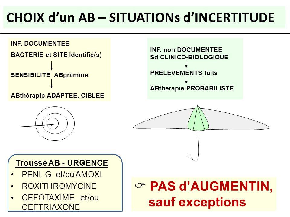 INF. DOCUMENTEE BACTERIE et SITE Identifié(s) SENSIBILITE ABgramme ABthérapie ADAPTEE, CIBLEE 11 CHOIX d'un AB – SITUATIONs d'INCERTITUDE INF. non DOC