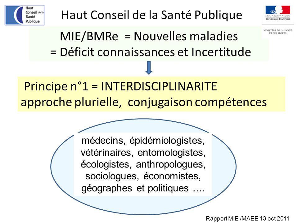 MIE/BMRe = Nouvelles maladies = Déficit connaissances et Incertitude Principe n°1 = INTERDISCIPLINARITE approche plurielle, conjugaison compétences mé