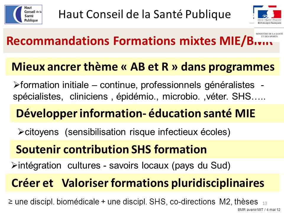 13 Haut Conseil de la Santé Publique  intégration cultures - savoirs locaux (pays du Sud) Soutenir contribution SHS formation Recommandations Formati