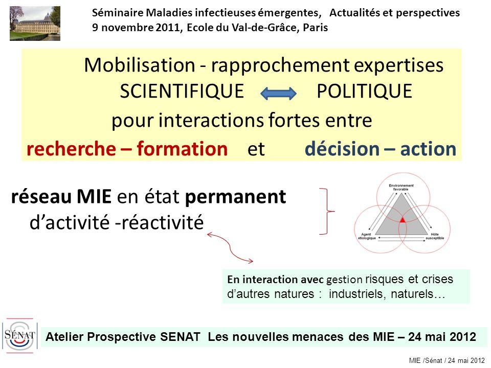 Mobilisation - rapprochement expertises SCIENTIFIQUE POLITIQUE pour interactions fortes entre recherche – formation et décision – action réseau MIE en