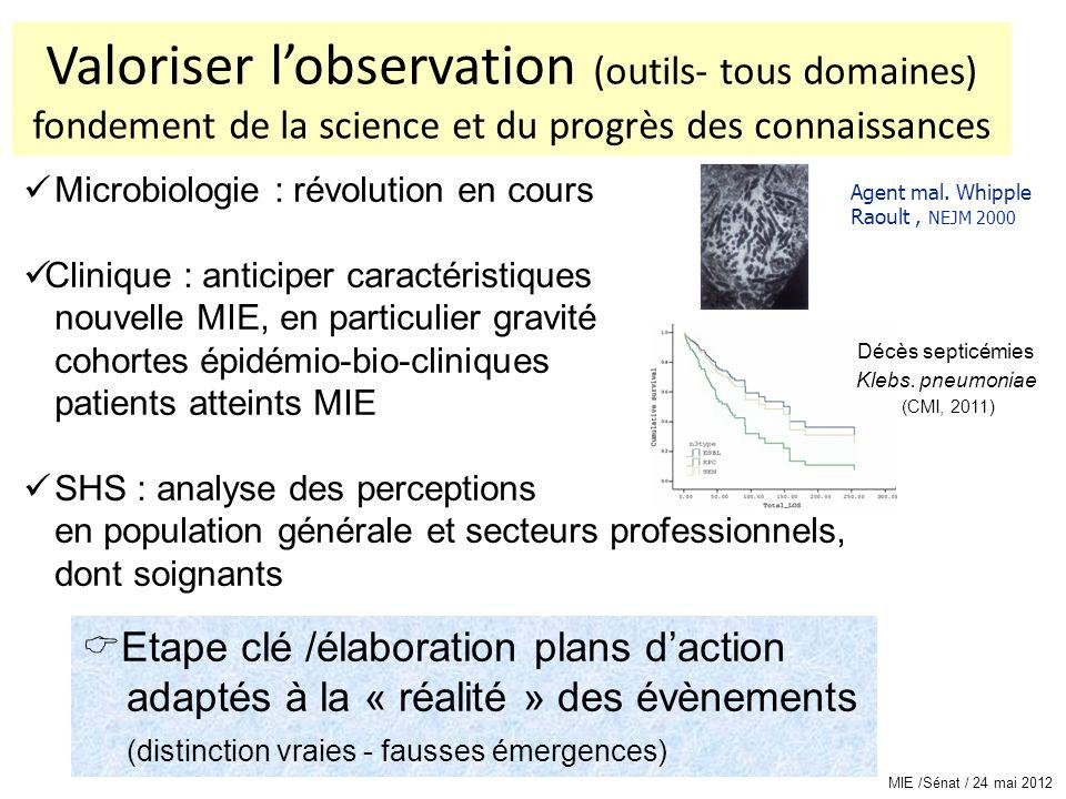 Valoriser l'observation (outils- tous domaines) fondement de la science et du progrès des connaissances Microbiologie : révolution en cours Clinique :