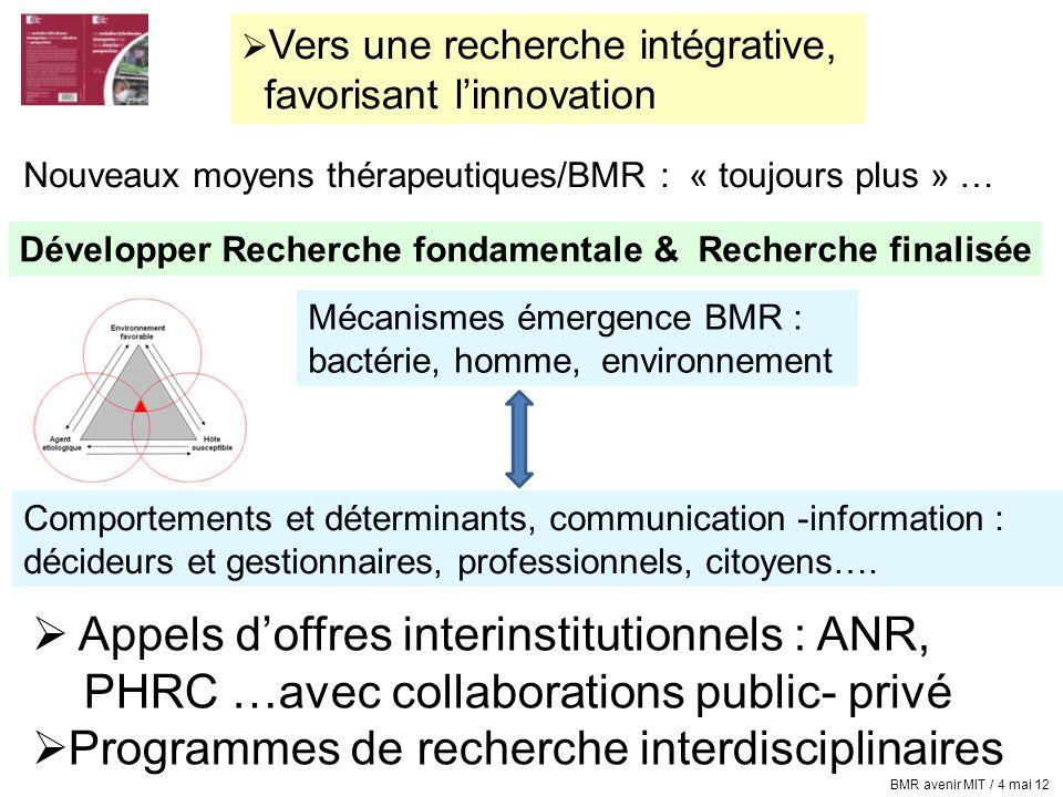  Vers une recherche intégrative, favorisant l'innovation Mécanismes émergence BMR : bactérie, homme, environnement Comportements et déterminants, com