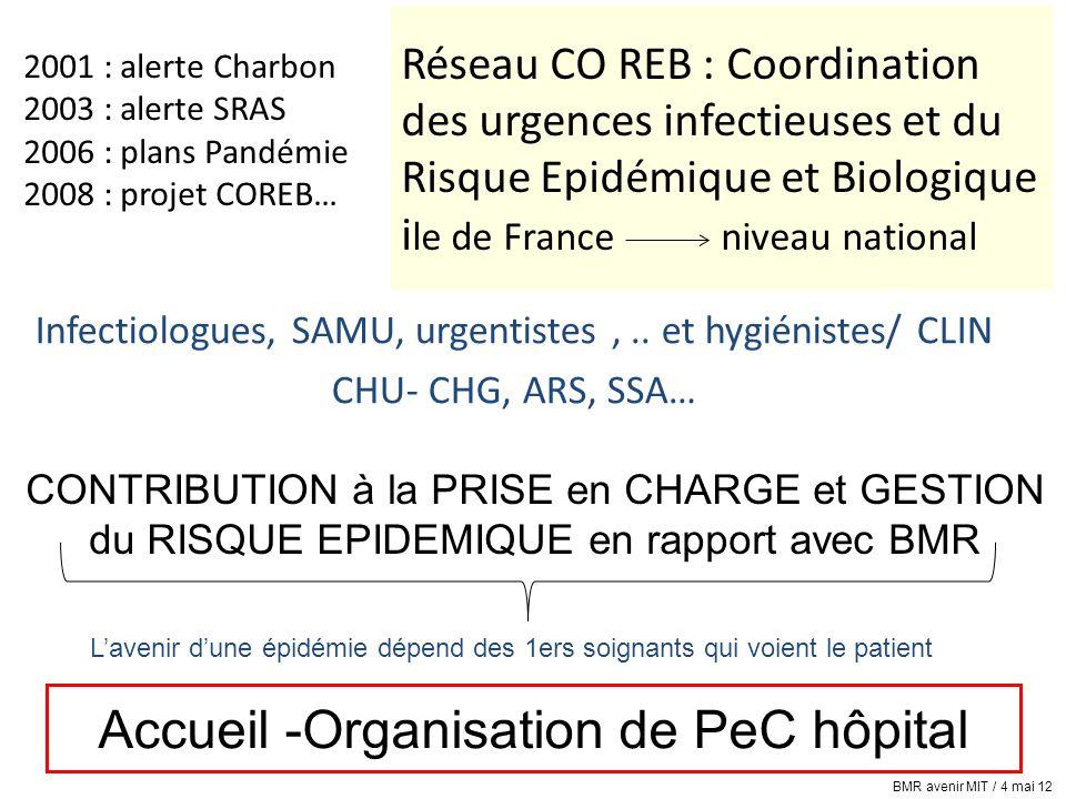 Réseau CO REB : Coordination des urgences infectieuses et du Risque Epidémique et Biologique i le de Franceniveau national Infectiologues, SAMU, urgen