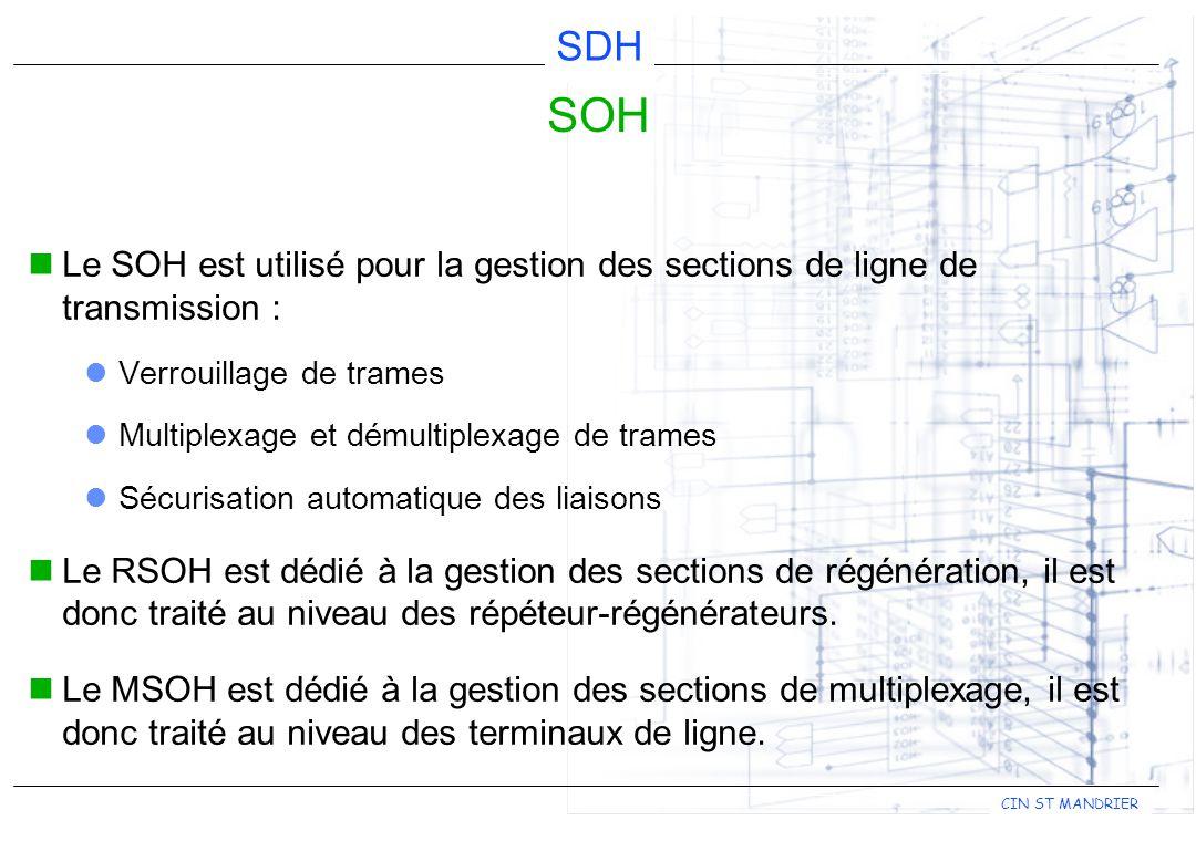 CIN ST MANDRIER SDH SOH Le SOH est utilisé pour la gestion des sections de ligne de transmission : Verrouillage de trames Multiplexage et démultiplexa
