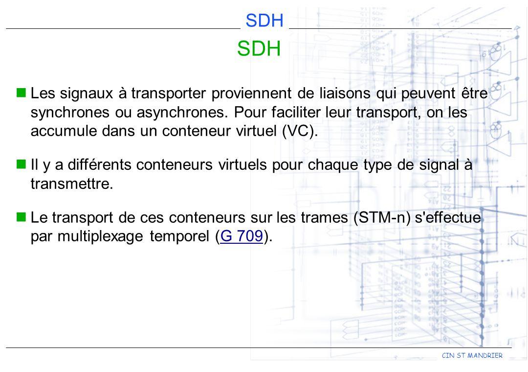 CIN ST MANDRIER SDH Les signaux à transporter proviennent de liaisons qui peuvent être synchrones ou asynchrones. Pour faciliter leur transport, on le