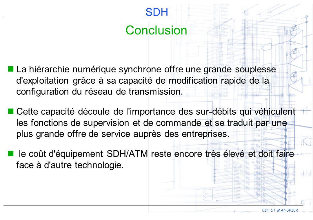 CIN ST MANDRIER SDH Conclusion La hiérarchie numérique synchrone offre une grande souplesse d'exploitation grâce à sa capacité de modification rapide