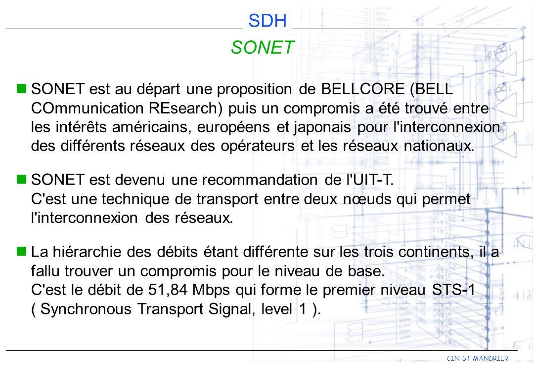 CIN ST MANDRIER SDH SONET SONET est au départ une proposition de BELLCORE (BELL COmmunication REsearch) puis un compromis a été trouvé entre les intér