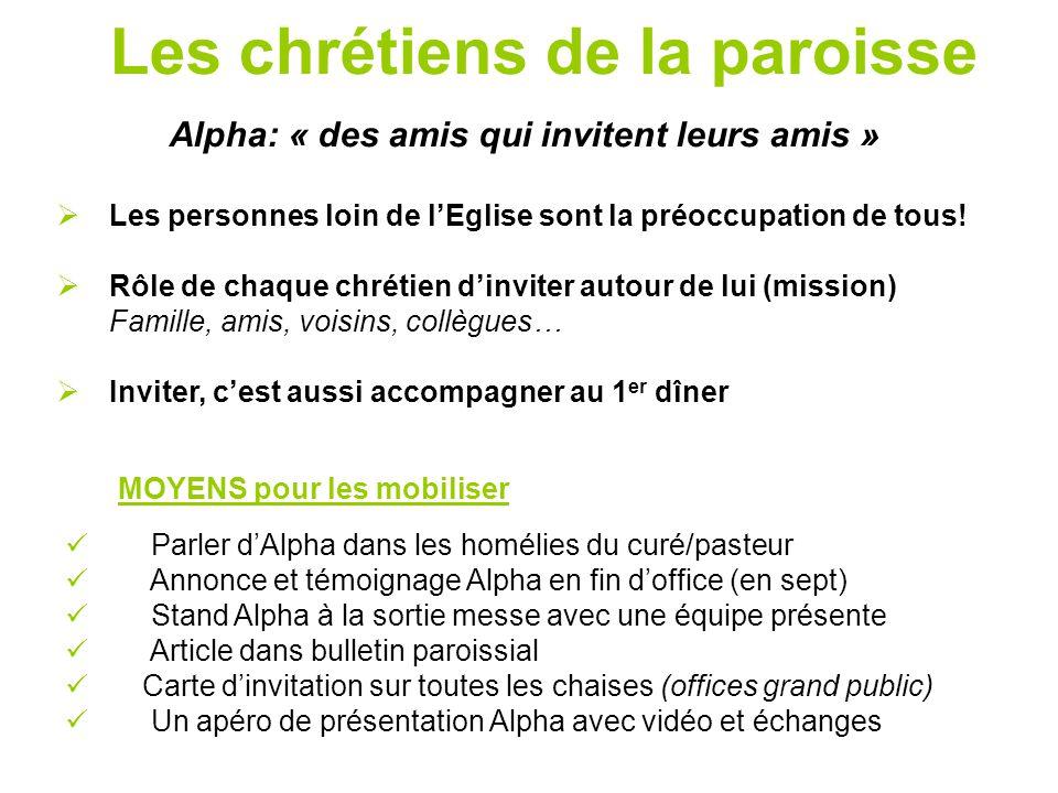Les chrétiens de la paroisse Alpha: « des amis qui invitent leurs amis »  Les personnes loin de l'Eglise sont la préoccupation de tous!  Rôle de cha