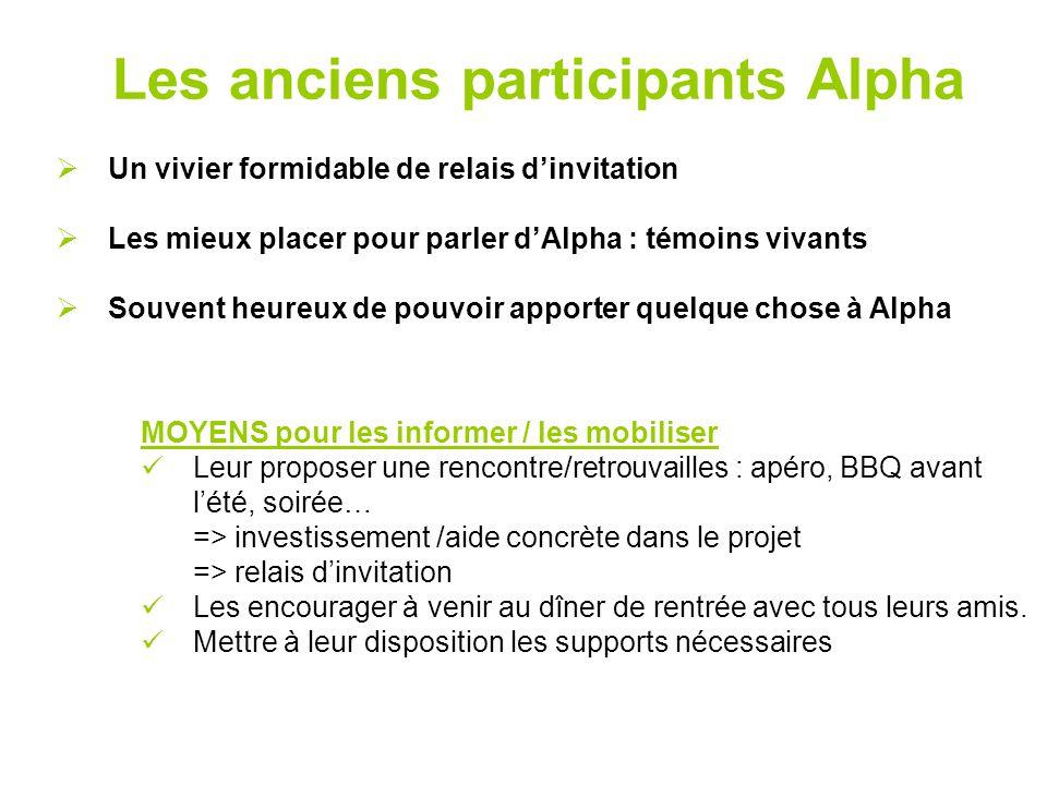 Les anciens participants Alpha  Un vivier formidable de relais d'invitation  Les mieux placer pour parler d'Alpha : témoins vivants  Souvent heureu
