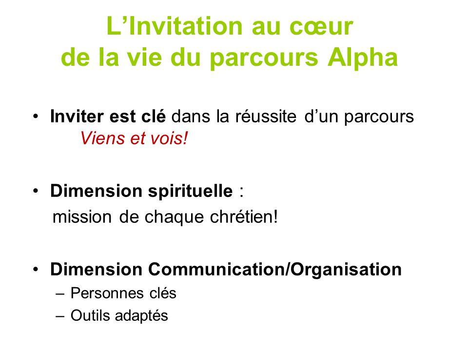 Inviter est clé dans la réussite d'un parcours Viens et vois! Dimension spirituelle : mission de chaque chrétien! Dimension Communication/Organisation