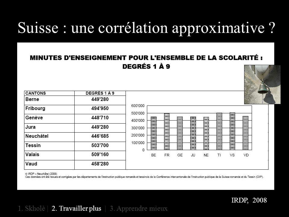 Suisse : une corrélation approximative . IRDP, 2008 1.