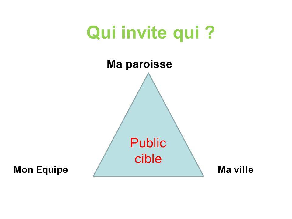 Ma paroisse Mon EquipeMa ville Qui invite qui ? Public cible