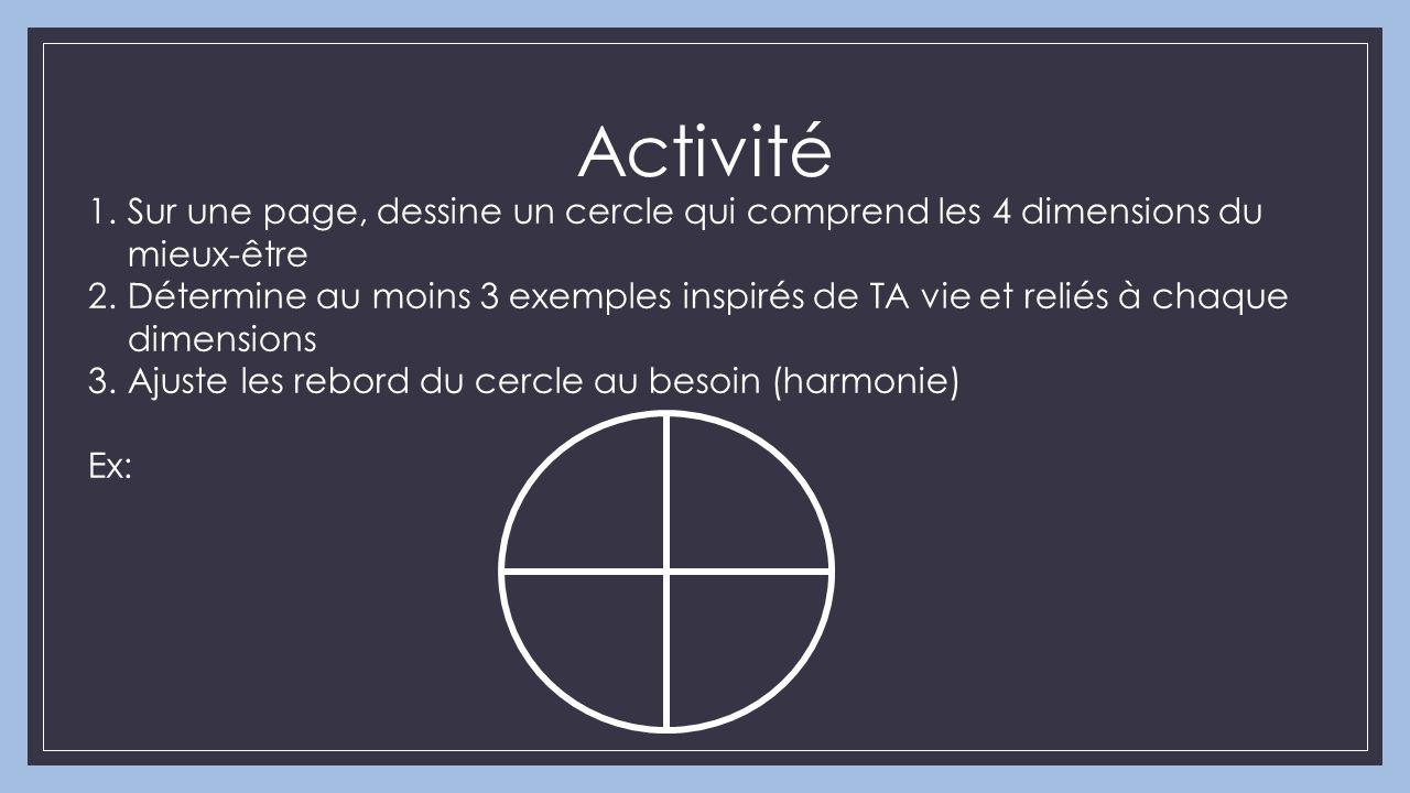 Activité 1.Sur une page, dessine un cercle qui comprend les 4 dimensions du mieux-être 2.Détermine au moins 3 exemples inspirés de TA vie et reliés à