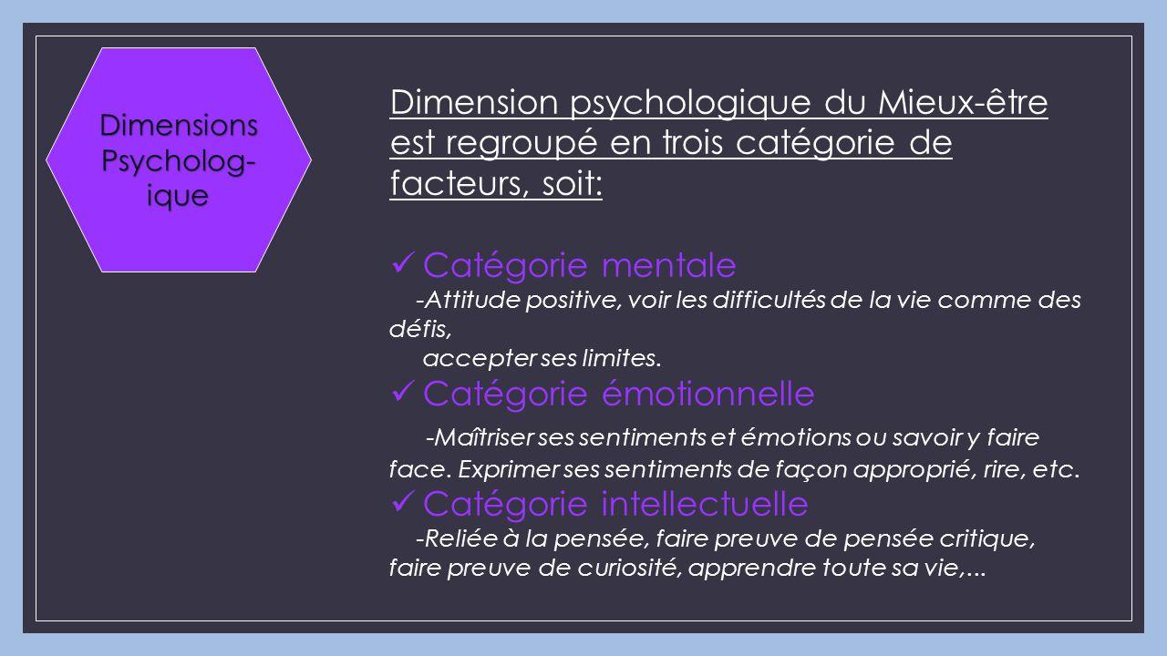 Dimension psychologique du Mieux-être est regroupé en trois catégorie de facteurs, soit: Catégorie mentale -Attitude positive, voir les difficultés de