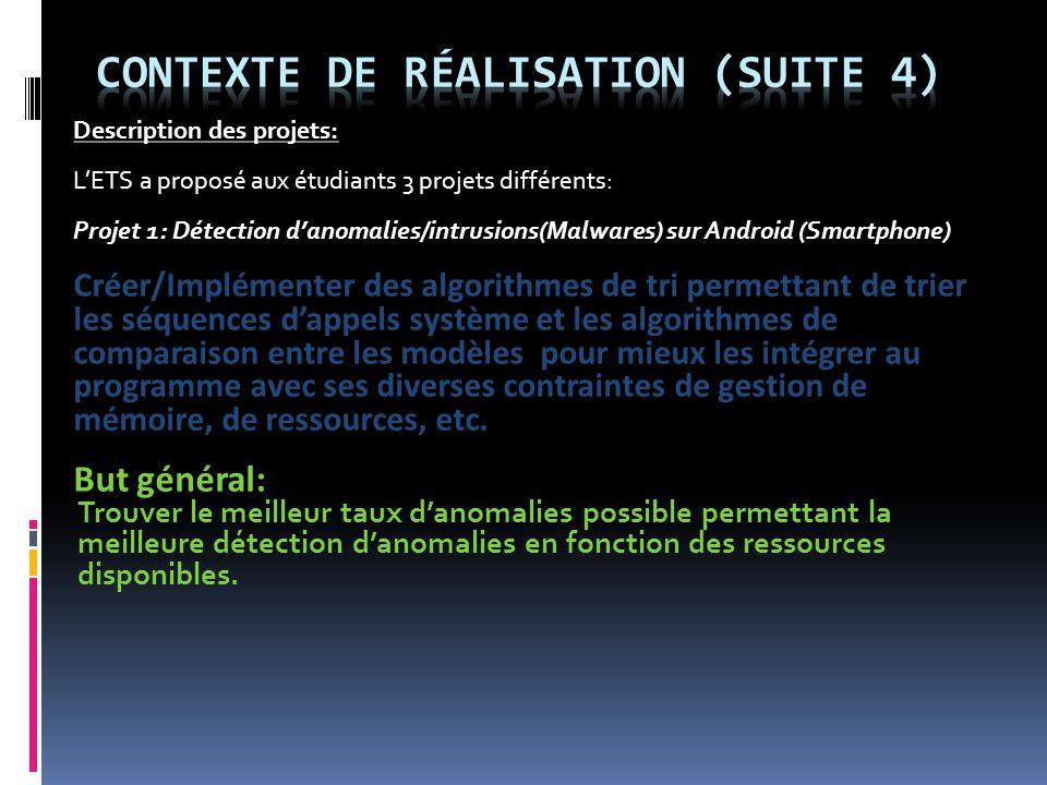 Description des projets: L'ETS a proposé aux étudiants 3 projets différents: Projet 1: Détection d'anomalies/intrusions(Malwares) sur Android (Smartph