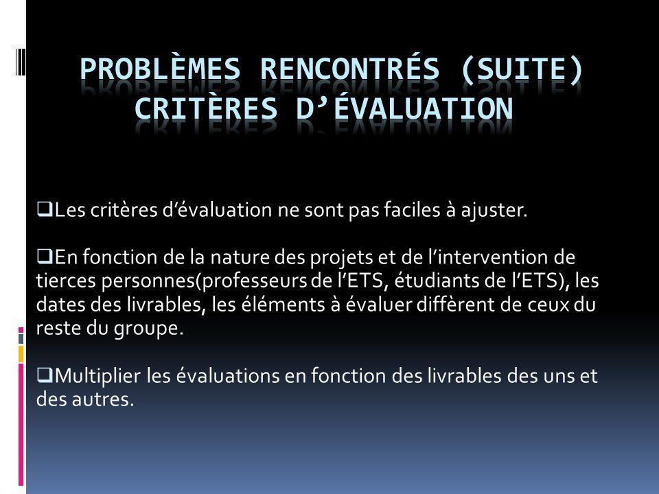  Les critères d'évaluation ne sont pas faciles à ajuster.  En fonction de la nature des projets et de l'intervention de tierces personnes(professeur