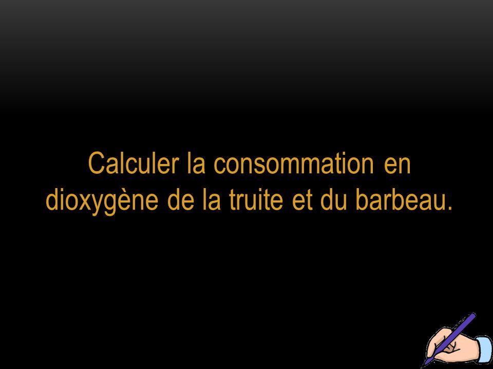 Calculer la consommation en dioxygène de la truite et du barbeau.