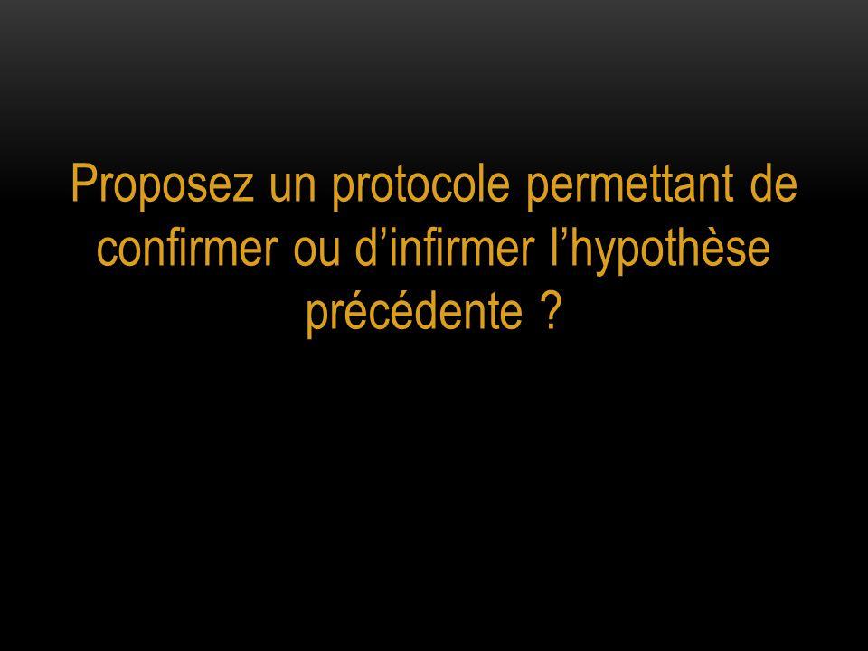 Proposez un protocole permettant de confirmer ou d'infirmer l'hypothèse précédente ?
