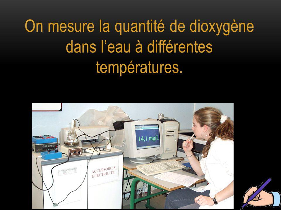 On mesure la quantité de dioxygène dans l'eau à différentes températures.