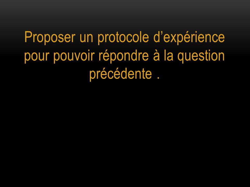 Proposer un protocole d'expérience pour pouvoir répondre à la question précédente.