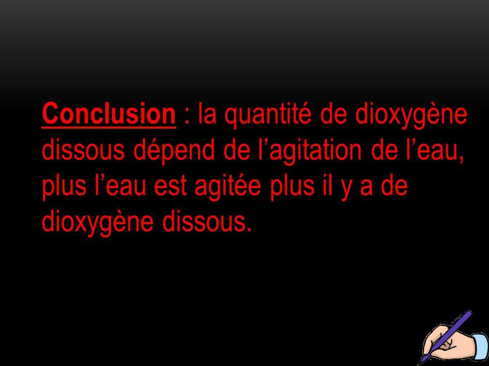 Conclusion : la quantité de dioxygène dissous dépend de l'agitation de l'eau, plus l'eau est agitée plus il y a de dioxygène dissous.