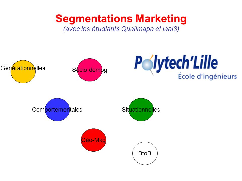 Segmentations Marketing (avec les étudiants Qualimapa et iaal3) ComportementalesSituationnelles Générationnelles Socio demog BtoB Géo-Mkg