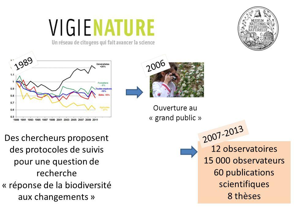 Des chercheurs proposent des protocoles de suivis pour une question de recherche « réponse de la biodiversité aux changements » Ouverture au « grand p