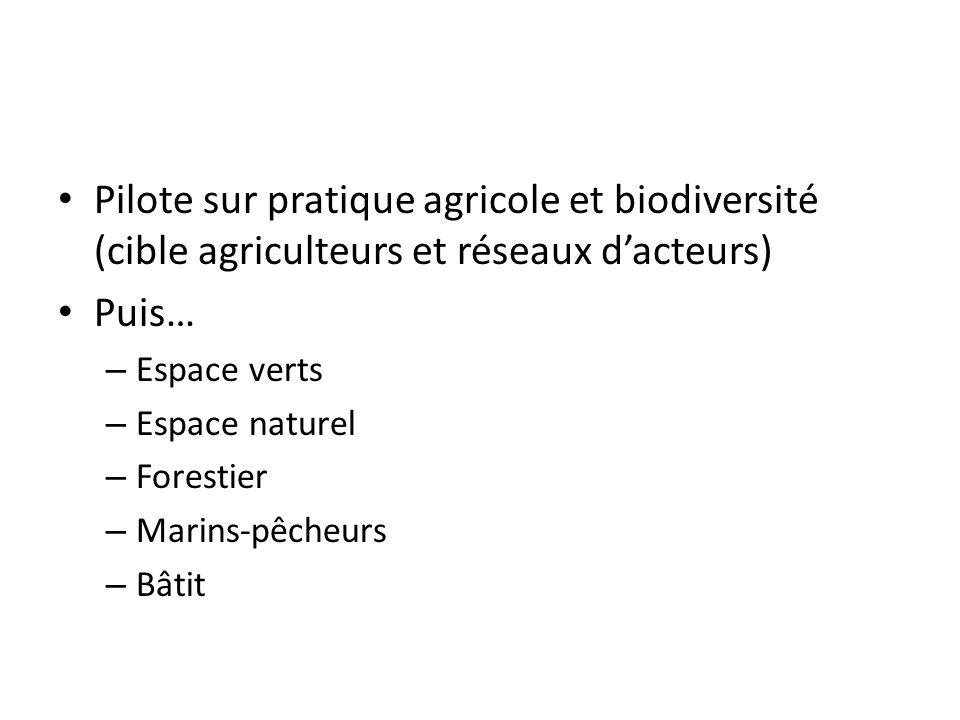 Pilote sur pratique agricole et biodiversité (cible agriculteurs et réseaux d'acteurs) Puis… – Espace verts – Espace naturel – Forestier – Marins-pêch