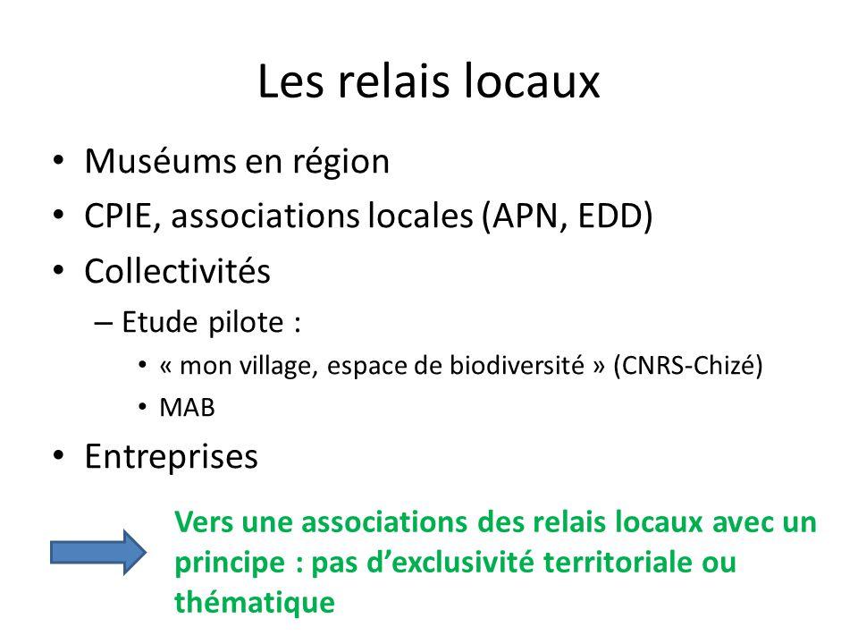 Les relais locaux Muséums en région CPIE, associations locales (APN, EDD) Collectivités – Etude pilote : « mon village, espace de biodiversité » (CNRS