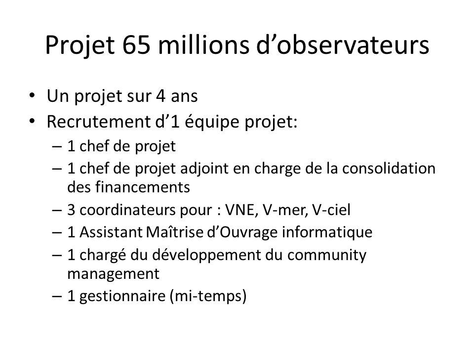 Un projet sur 4 ans Recrutement d'1 équipe projet: – 1 chef de projet – 1 chef de projet adjoint en charge de la consolidation des financements – 3 co