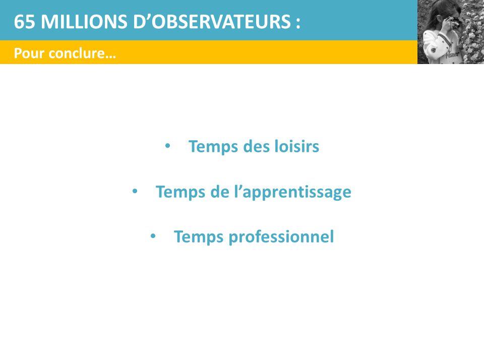 Pour conclure… 65 MILLIONS D'OBSERVATEURS : Temps des loisirs Temps de l'apprentissage Temps professionnel