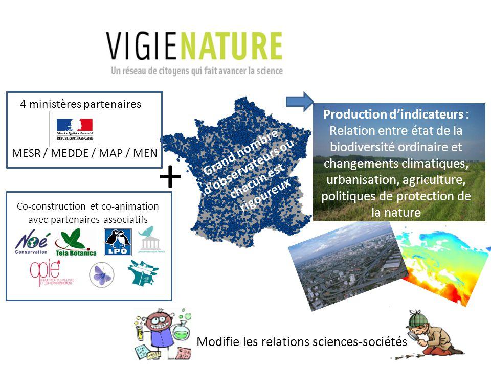 Grand nombre d'observateurs où chacun est rigoureux Production d'indicateurs : Relation entre état de la biodiversité ordinaire et changements climati