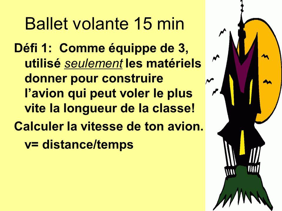 Ballet volante 15 min Défi 1: Comme équippe de 3, utilisé seulement les matériels donner pour construire l'avion qui peut voler le plus vite la longue